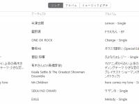 【欅坂まとめ】ガラスを割れ! iTunes4位初登場!!!!!!!!!!!