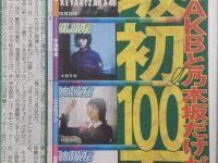 【欅坂まとめ】@日刊スポーツから、欅坂46の「ガラスを割れ!」が、発売2日で出荷枚数100万枚突破の記事です。
